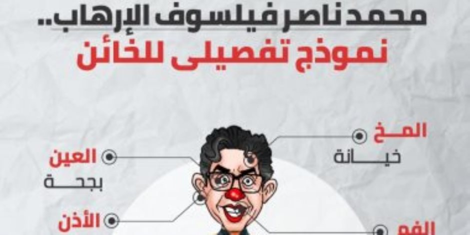 الهارب محمد ناصر فلحوص الإرهاب.. نموذج تفصيلى للخائن