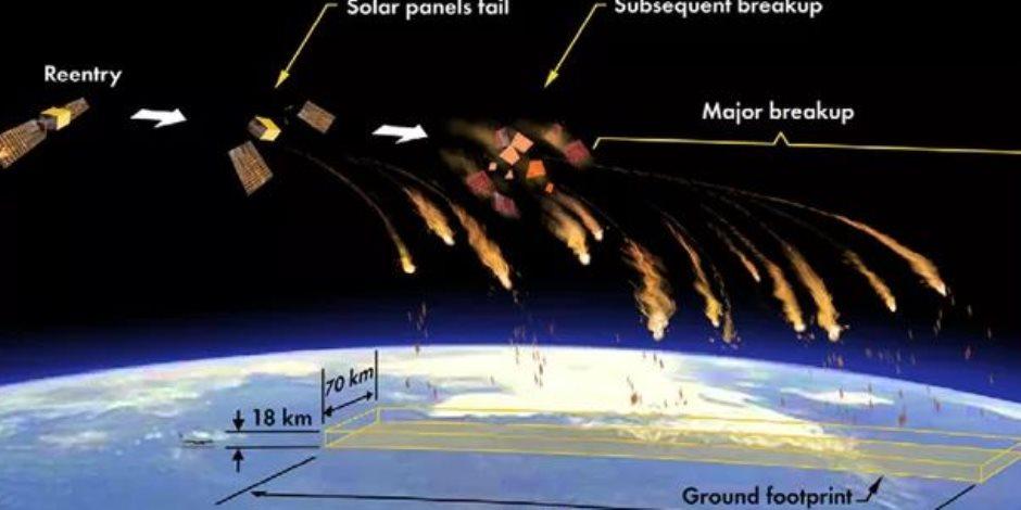 انتهى الكابوس.. سقوط حطام الصاروخ الصيني في المحيط الهندى ومعهد الفلك: محطة جديدة لرصد الأقمار الصناعية