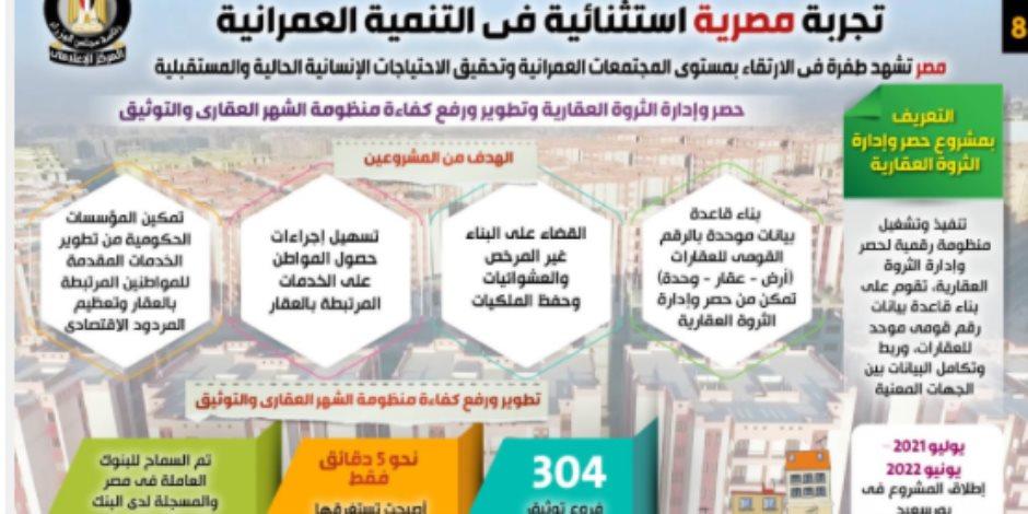 بالقضاء على العشوائيات وبناء مدن حديثة.. مصر تشهد طفرة حقيقية في بناء المجتعات العمرانية