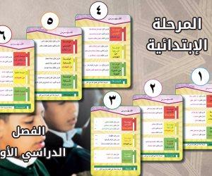 الموضوعات المقررة في مادة التربية الإسلامية للمرحلة الابتدائية (انفوجراف)