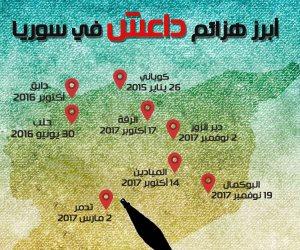 محطات الهزيمة لداعش في سوريا (انفوجراف)