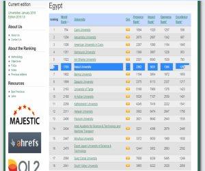 جامعة أسيوط تحسن تصنيفها ضمن أفضل خمسة جامعات مصرية حكومية