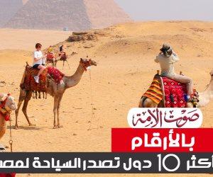بالأرقام.. أكثر 10 دول تصدر السياحة إلى مصر (إنفوجراف)