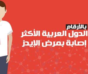 بالأرقام.. الدول العربية الأكثر إصابة بمرض الإيدز (إنفوجراف)