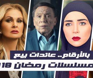 بالأرقام.. عائدات بيع مسلسلات رمضان 2018 (فيديو جراف)