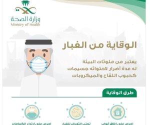 وسط التقلبات الجوية.. السعودية تقدم نصائح لمواطنيها للوقاية من الغبار (إنفوجراف)
