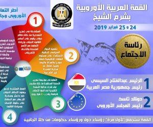 بالإنفوجراف.. كل ما تريد معرفته عن القمة العربية الأوروبية بشرم الشيخ