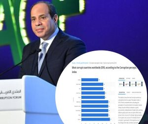 بعد تحركات الرئيس السيسي.. تصنيف عالمي: مصر خارج قائمة الفساد
