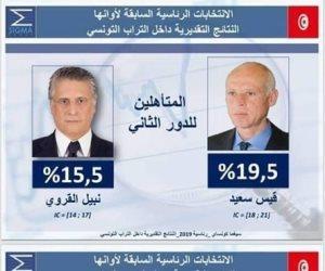 معركة المحافظ والسجين.. هل ستغير المشهد السياسي التونسي؟