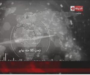 الإخواني الهارب  أسامة عمر : 95% من الشعب المصري بهايم (تسريب صوتي)