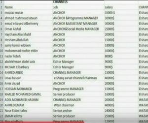 زوجة أيمن نور تحظي بنصيب الأسد فى رواتب المذيعين بقنوات الإهاربية وتحصل على 40 ألف دولار ( فيديو )