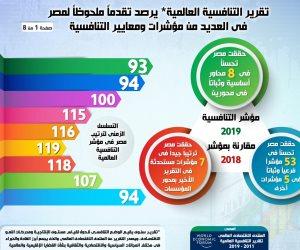 تقرير التنافسية العالمية يبرز تقدم مصر 7 مراكز بمحور النظام المالي (إنفوجراف)