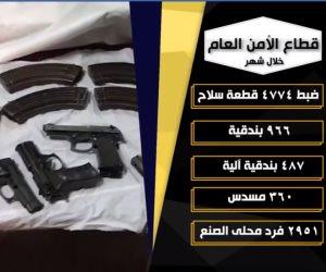 من الأسكندرية لأسوان.. تعرف على جهود الأمن خلال شهر (فيديو)
