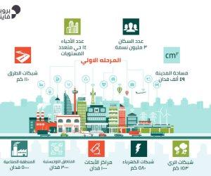 العلمين الجديدة... مدينة عالمية على الأراضي المصرية