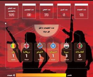"""الإفتاء: مصطلح """"الإرهاب الإسلامي"""" يؤجج شعار الإسلاموفوبيا ويروج لدعاية داعش والقاعدة"""
