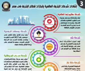 تراجع مستحقات شركات البترول الأجنبية لدى مصر لأقل مستوى منذ 2010 (إنفوجراف)