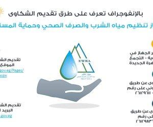 طرق تقديم الشكاوى والتواصل مع جهاز تنظيم مياه الشرب