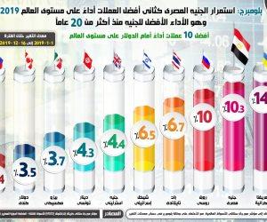 الجنيه يرتفع أمام الدولار.. والاقتصاد المصري الأقوى بين الاسواق الناشئة (انفوجراف)