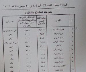 مجلس الوزراء يجدد جراح أزمة استصلاح 118 ألف فدان بمرسى مطروح