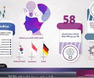 ضمن أفضل 60 دولة.. أين توجد مصر فى مؤشر بلومبيرج للابتكار؟ (إنفوجراف)