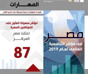 مؤشرات التنافسية العالمية لعام 2019.. مصر تتقدم في محور المهارات