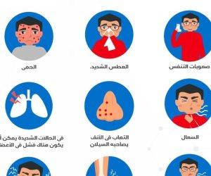 مش كل إنفلونزا تبقى كورونا.. كيف تفرق بين أعراض المرضين؟