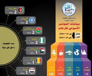 مرصد الإفتاء: الجماعات الإرهابية تركز هجماتها ضد قوات الجيش والشرطة داخل أفريقيا