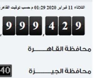 الإحصاء: رسميا وصول المصريين 100 مليون نسمة والقاهرة والجيزة الأعلى في نسبة المواليد