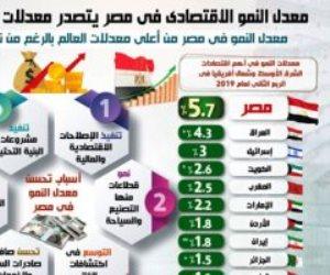 في ذكرى 30 يونيو السابعة.. ماذا تقول أرقام الاقتصاد المصري؟