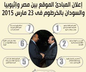 يوسف أيوب يكتب: النيل هو مصر.. عقيدة دولة