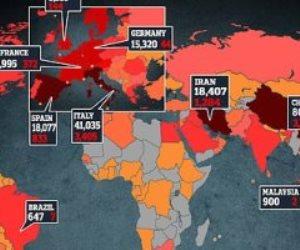 ويبقى الأمل.. 92 ألف حالة تماثلوا للشفاء من فيروس كورونا حول العالم