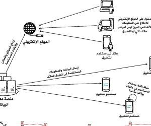من رحم الأزمة تولد الإبداعات.. ابتكارات مصرية في زمن كورونا