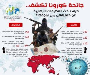 """لعبة داعش الجديدة.. التنظيمات الإرهابية تعتبر وباء """"كورونا"""" جنديًّا إلهيًّا لدعمها"""