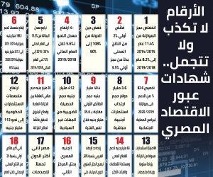 الأرقام لا تكذب ولا تتجمل.. شهادات عبور الاقتصاد المصري