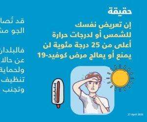 الصحة العالمية: التعرض لدرجة حرارة أعلى من 25 درجة لن يحمى من إصابة كورونا