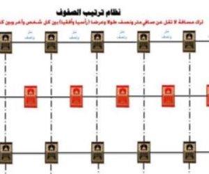 بعد قرار فتح المساجد.. مخطط ترتيب صفوف المصلين