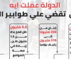 """""""تعالوا نفهم"""".. الدولة عملت إيه عشان تقضي على طوابير العيش؟"""