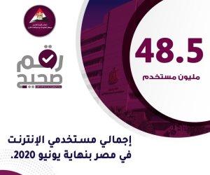 48.5 مليون إجمالي مستخدمي الإنترنت في مصر بنهاية (إنفوجراف)