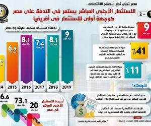 بالأرقام.. الاقتصاد المصري يحلق خارج السرب بعد خطة التعافي من تداعيات كورونا