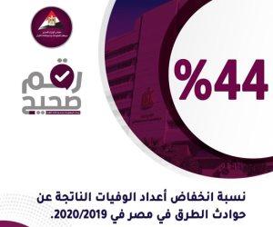 الحكومة: 44% انخفاضا في عدد وفيات حوادث الطرق فى مصر 2020/2019.. إنفوجراف