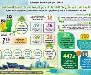 الدولة تتجه نحو الاقتصاد الأخضر لتحقيق أهداف التنمية المستدامة.. إنفوجراف