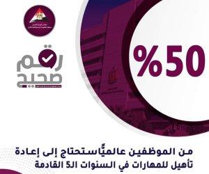 85 مليون وظيفة متوقع اختفاؤها عالميا وظهور 97 مليون بحلول عام 2025.. مصر تعد شبابها لسوق قوامها 12 مليار دولار