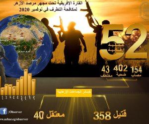 مرصد الأزهر: تراجع مؤشر العمليات الإرهابية في أفريقيا نوفمبر 2020