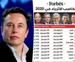 تعرف على قائمة ثروات أثرياء العالم في عام كورونا.. ترتفع بنحو 1.9 تريليون دولار في 2020
