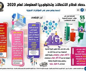 حصاد «قطاع الاتصالات» في 2020: معدل نمو 15.2%.. وارتفاع صادرات 13% (إنفوجراف)