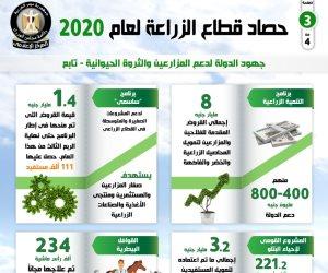 الحكومة تستعرض حصاد قطاع الزراعة لعام 2020 .. انفوجراف