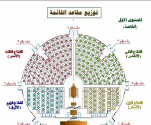 «صوت الأمة» تنفرد بنشر خريطة توزيع مقاعد النواب داخل المجلس في حلف اليمين غدا