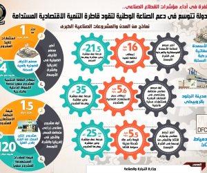 الدولة تدعم الصناعة الوطنية لقيادة قاطرة التنمية المستدامة.. زيادة معدل نمو القطاع لـ6.3% (إنفوجراف)