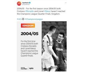 بعد 16 عاما على التوالي.. ربع نهائي دوري أبطال أوروبا دون رونالدو أو ميسي