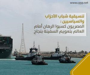 تنسيقية شباب الأحزاب والسياسيين: المصريون كسبوا الرهان أمام العالم بتعويم السفينة بنجاح